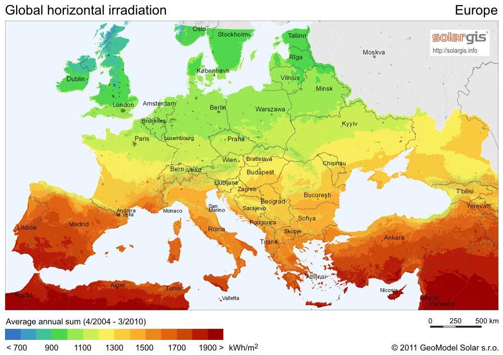solar irradiance europe